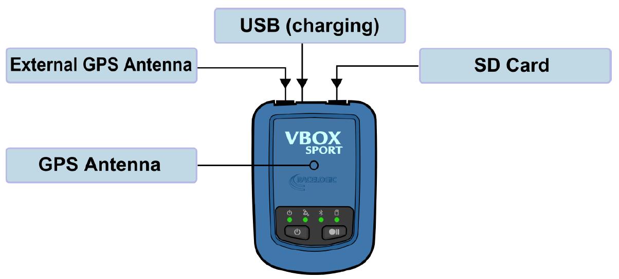 vbox-sport-1